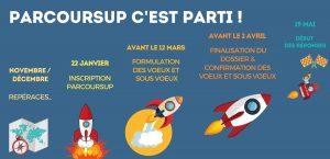 dates-clefs-parcoursup-ifsi-2020-csf